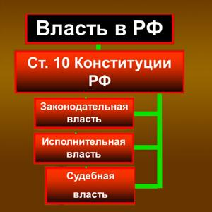 Органы власти Копьево