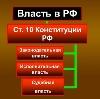Органы власти в Копьево