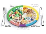 База отдыха Преображенская - иконка «питание» в Копьево